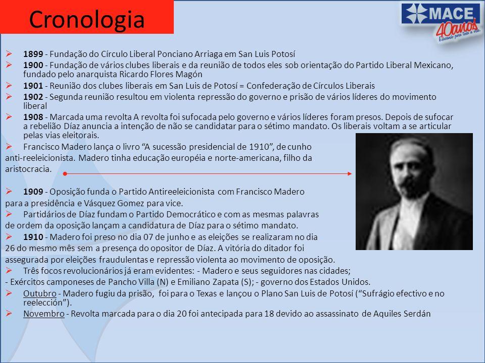 Cronologia 1899 - Fundação do Círculo Liberal Ponciano Arriaga em San Luis Potosí 1900 - Fundação de vários clubes liberais e da reunião de todos eles
