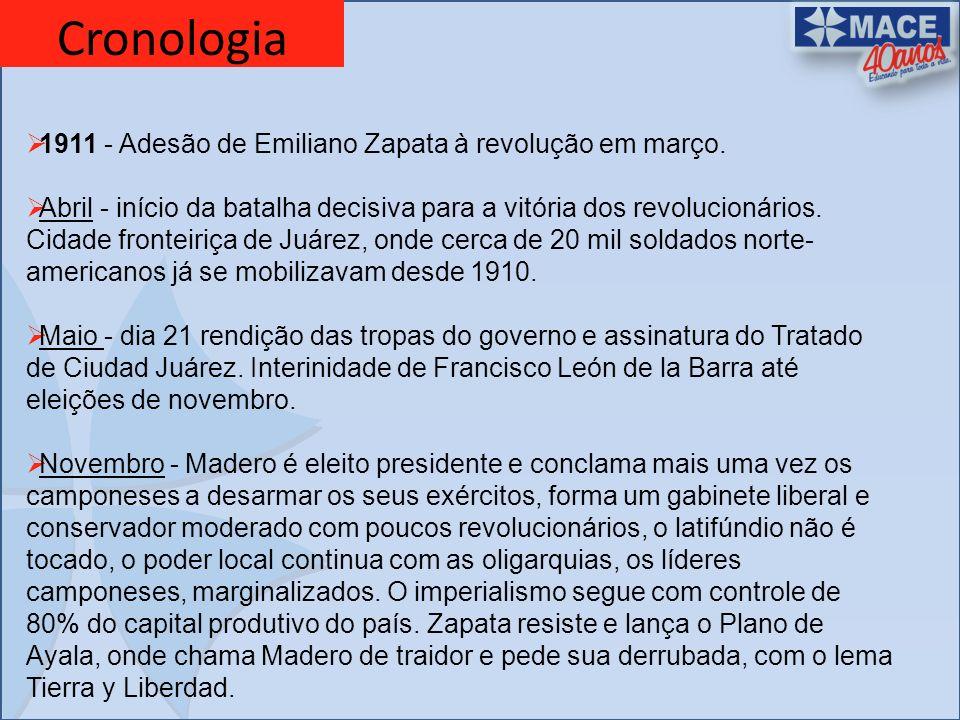 Cronologia 1911 - Adesão de Emiliano Zapata à revolução em março. Abril - início da batalha decisiva para a vitória dos revolucionários. Cidade fronte