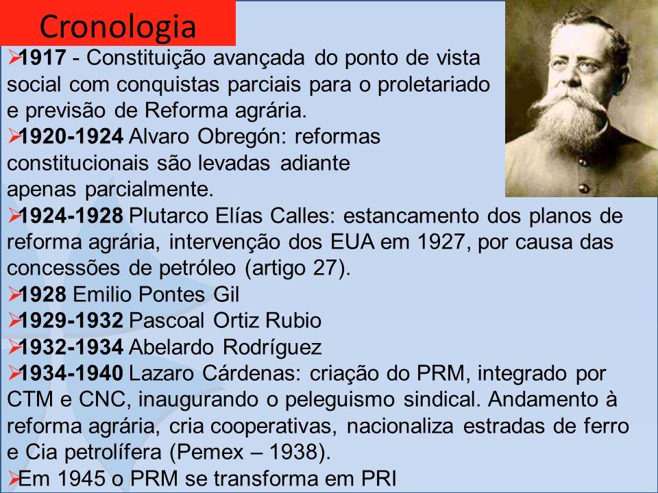 Cronologia 1917 - Constituição avançada do ponto de vista social com conquistas parciais para o proletariado e previsão de Reforma agrária. 1920-1924