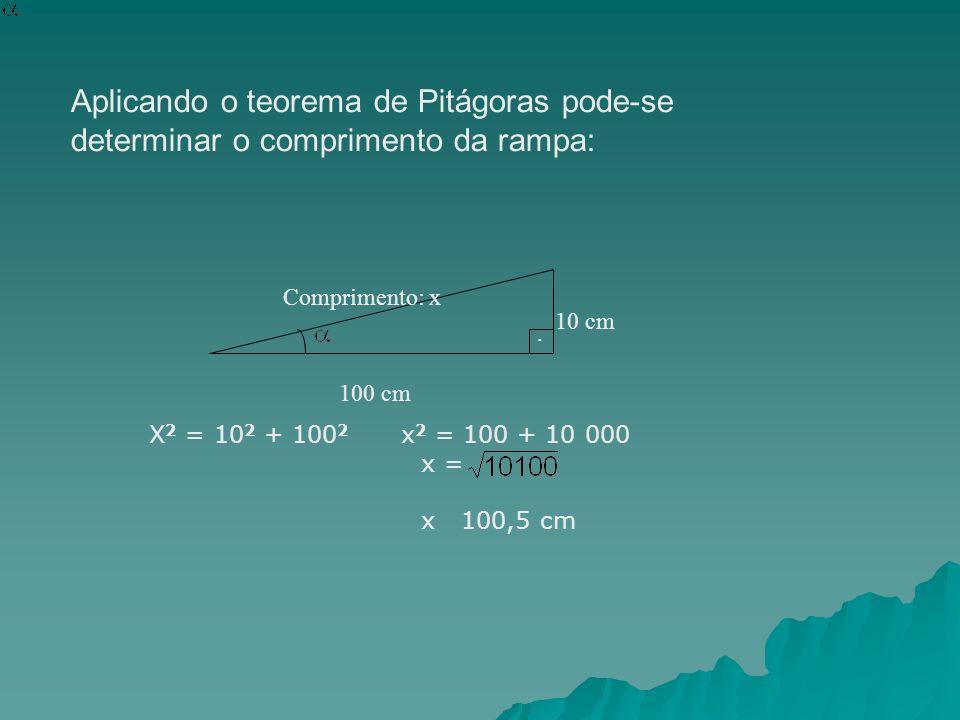 Aplicando o teorema de Pitágoras pode-se determinar o comprimento da rampa:. 100 cm 10 cm Comprimento: x X 2 = 10 2 + 100 2 x 2 = 100 + 10 000 x = x 1