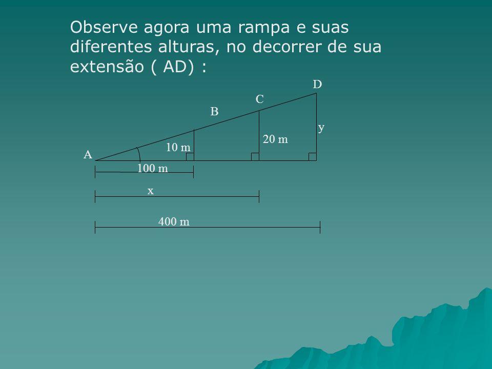 y 100 m 10 m 20 m x 400 m A B C D Observe agora uma rampa e suas diferentes alturas, no decorrer de sua extensão ( AD) :