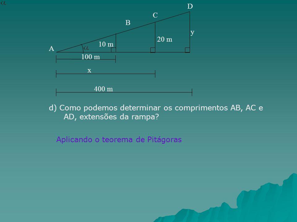 y 100 m 10 m 20 m x 400 m A B C D d) Como podemos determinar os comprimentos AB, AC e AD, extensões da rampa? Aplicando o teorema de Pitágoras
