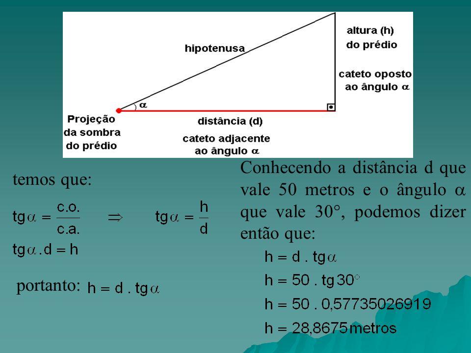 temos que: portanto: Conhecendo a distância d que vale 50 metros e o ângulo que vale 30°, podemos dizer então que: