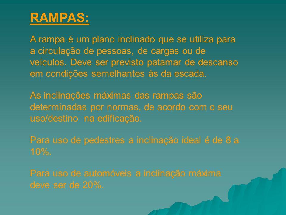 RAMPAS: A rampa é um plano inclinado que se utiliza para a circulação de pessoas, de cargas ou de veículos. Deve ser previsto patamar de descanso em c