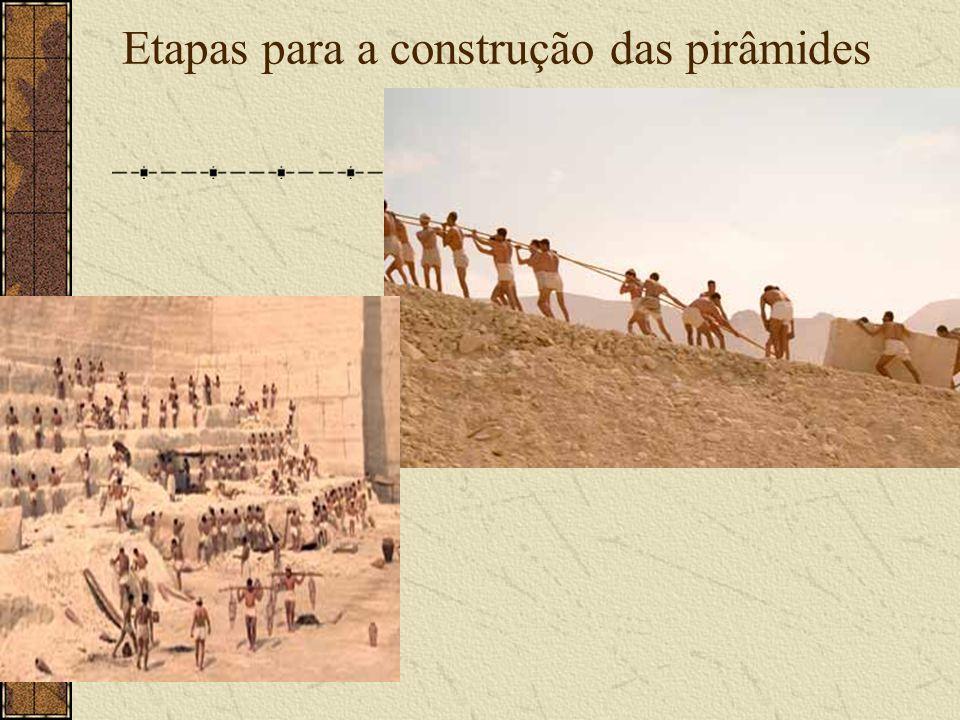 Etapas para a construção das pirâmides