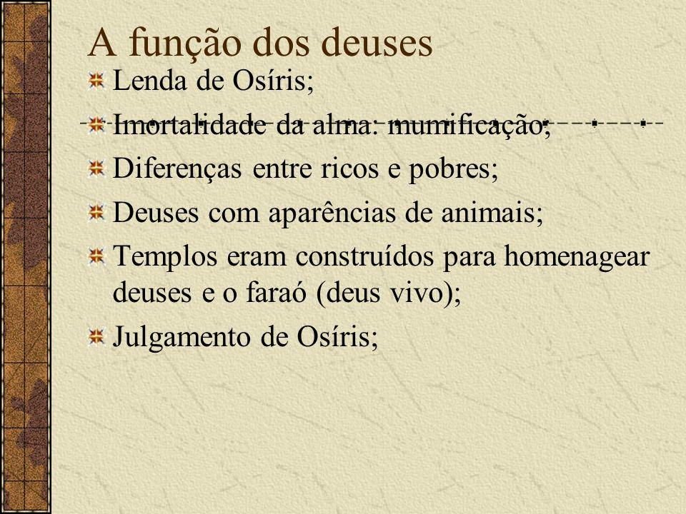 A função dos deuses Lenda de Osíris; Imortalidade da alma: mumificação; Diferenças entre ricos e pobres; Deuses com aparências de animais; Templos era