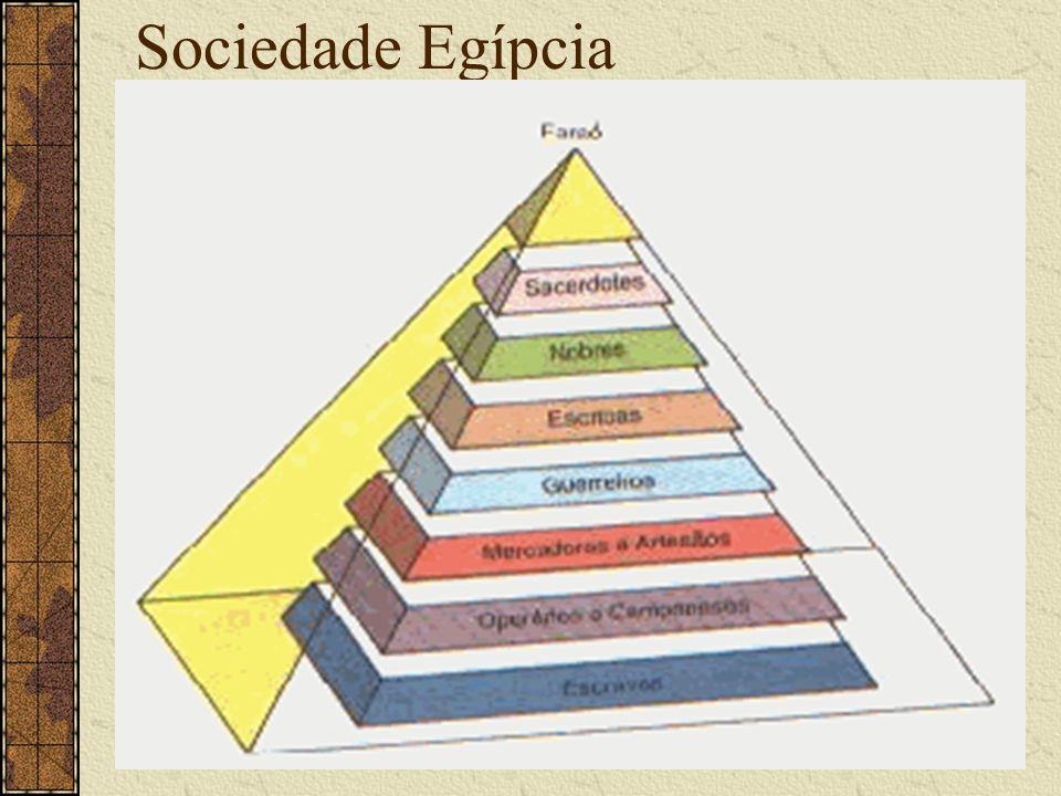Sociedade Egípcia