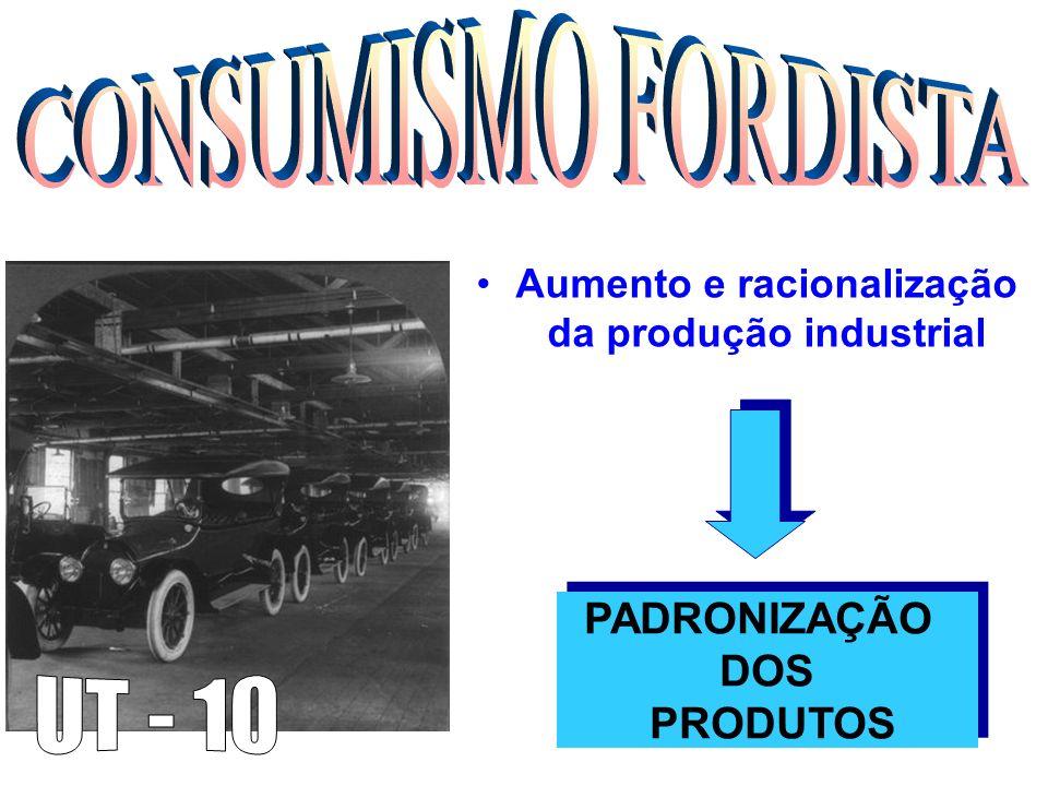 Aumento e racionalização da produção industrial PADRONIZAÇÃO DOS PRODUTOS PADRONIZAÇÃO DOS PRODUTOS