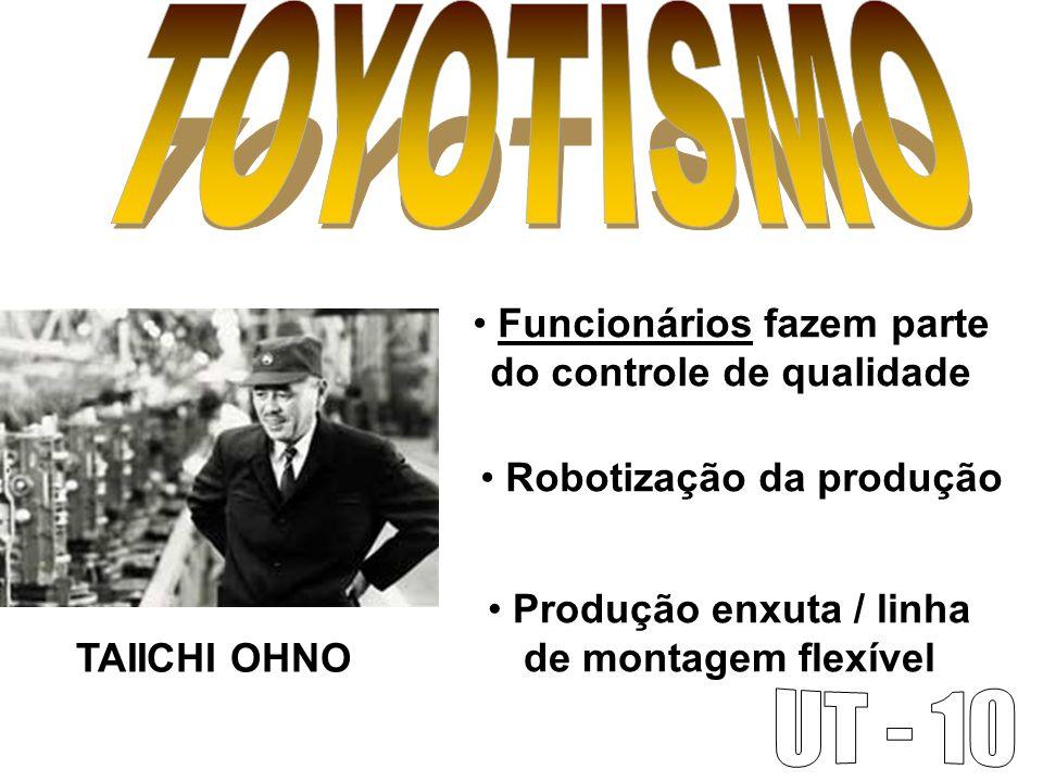 Funcionários fazem parte do controle de qualidade TAIICHI OHNO Robotização da produção Produção enxuta / linha de montagem flexível