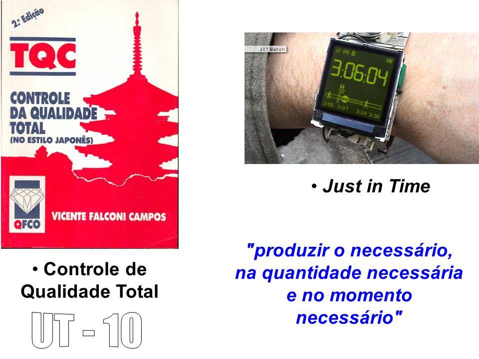 Controle de Qualidade Total Just in Time
