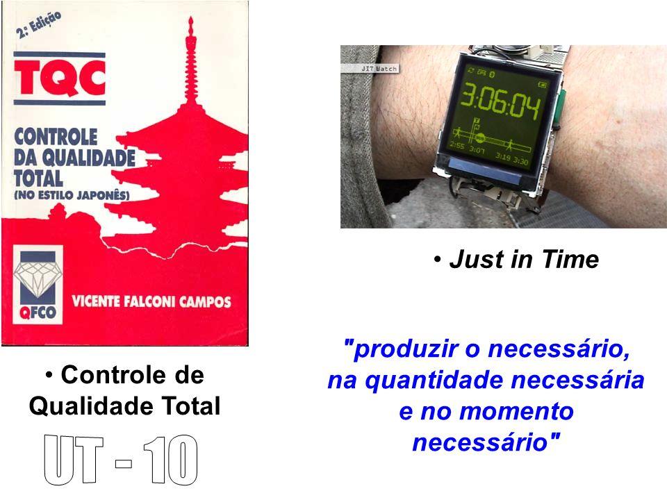 Controle de Qualidade Total Just in Time produzir o necessário, na quantidade necessária e no momento necessário