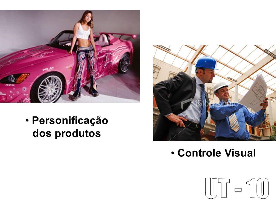 Personificação dos produtos Controle Visual