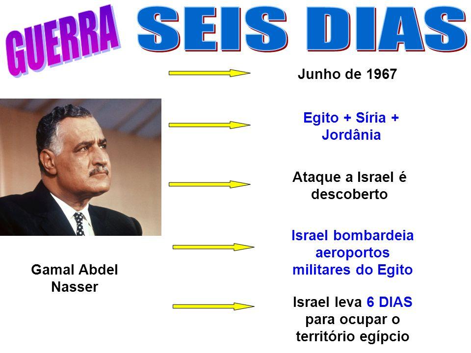 Gamal Abdel Nasser Junho de 1967 Egito + Síria + Jordânia Ataque a Israel é descoberto Israel bombardeia aeroportos militares do Egito Israel leva 6 DIAS para ocupar o território egípcio
