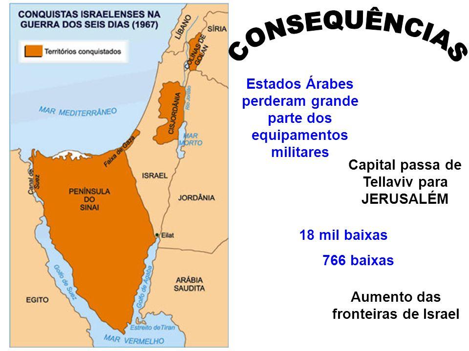 Estados Árabes perderam grande parte dos equipamentos militares Capital passa de Tellaviv para JERUSALÉM Árabes: 18 mil baixas Israelenses: 766 baixas Aumento das fronteiras de Israel