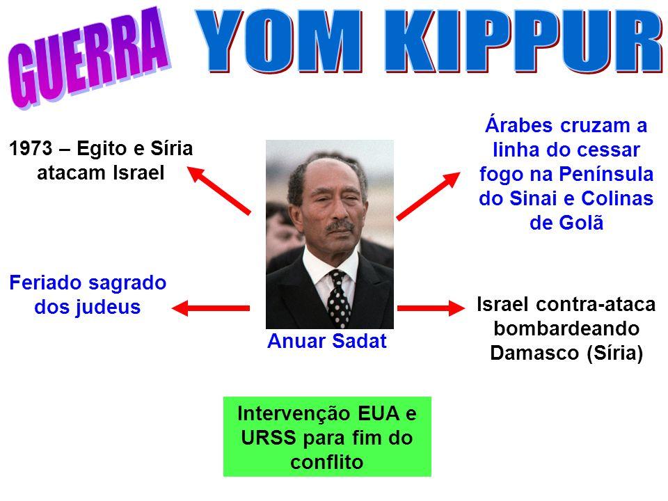 Anuar Sadat 1973 – Egito e Síria atacam Israel Feriado sagrado dos judeus Israel contra-ataca bombardeando Damasco (Síria) Intervenção EUA e URSS para
