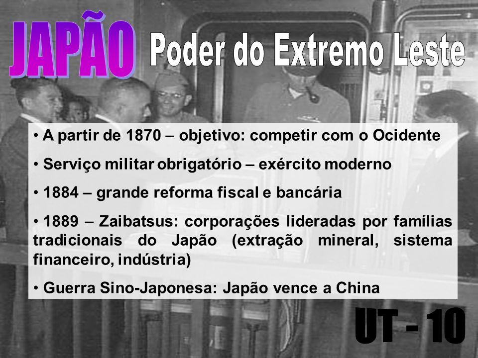 A partir de 1870 – objetivo: competir com o Ocidente Serviço militar obrigatório – exército moderno 1884 – grande reforma fiscal e bancária 1889 – Zai