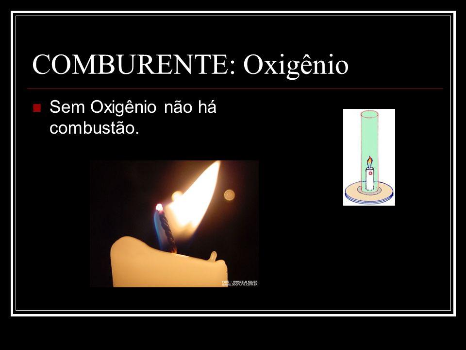 COMBURENTE: Oxigênio Sem Oxigênio não há combustão.