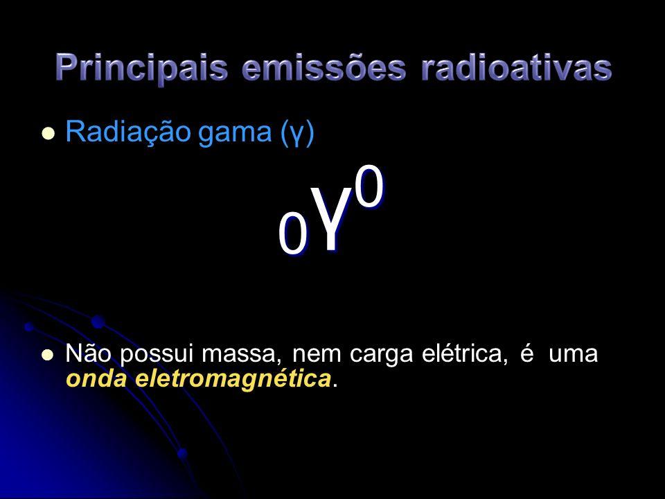 Radiação gama (γ) 0 γ 0 0 γ 0 Não possui massa, nem carga elétrica, é uma onda eletromagnética.