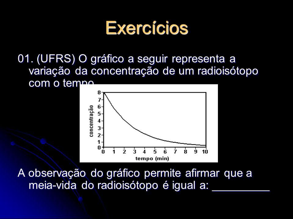 Exercícios 01. (UFRS) O gráfico a seguir representa a variação da concentração de um radioisótopo com o tempo. A observação do gráfico permite afirmar