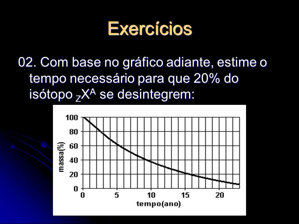 Exercícios 02. Com base no gráfico adiante, estime o tempo necessário para que 20% do isótopo Z X A se desintegrem: