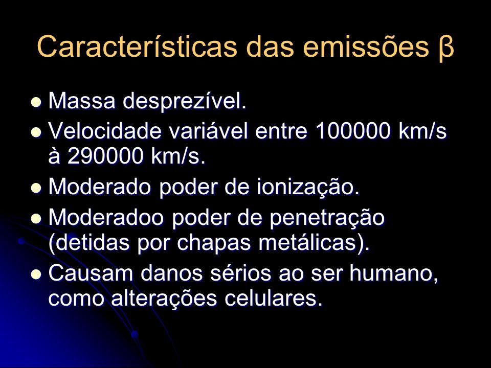 Características das emissões β Massa desprezível. Massa desprezível. Velocidade variável entre 100000 km/s à 290000 km/s. Velocidade variável entre 10