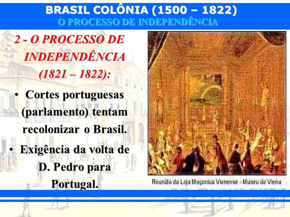 BRASIL COLÔNIA (1500 – 1822) O PROCESSO DE INDEPENDÊNCIA 2 - O PROCESSO DE INDEPENDÊNCIA (1821 – 1822): Cortes portuguesas (parlamento) tentam recolon