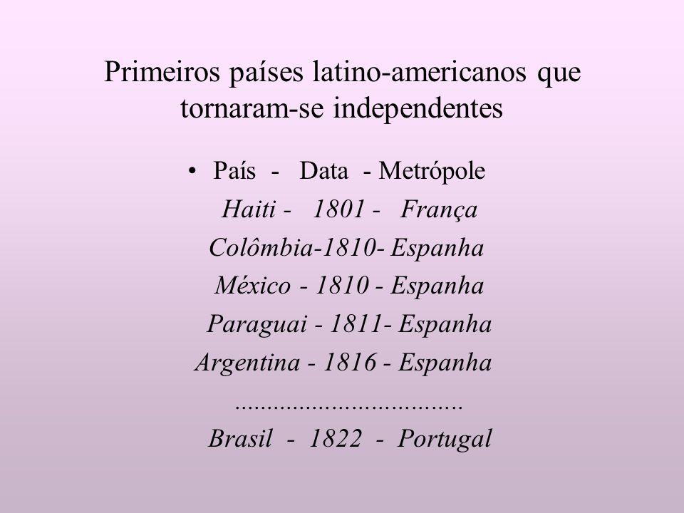 Primeiros países latino-americanos que tornaram-se independentes País - Data - Metrópole Haiti - 1801 - França Colômbia-1810- Espanha México - 1810 -