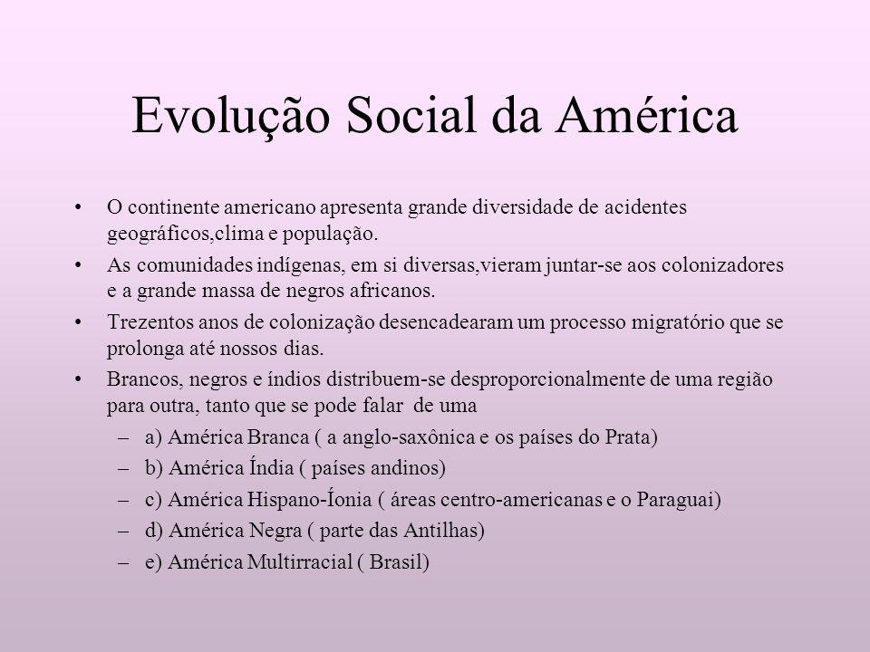 Evolução Social da América O continente americano apresenta grande diversidade de acidentes geográficos,clima e população. As comunidades indígenas, e
