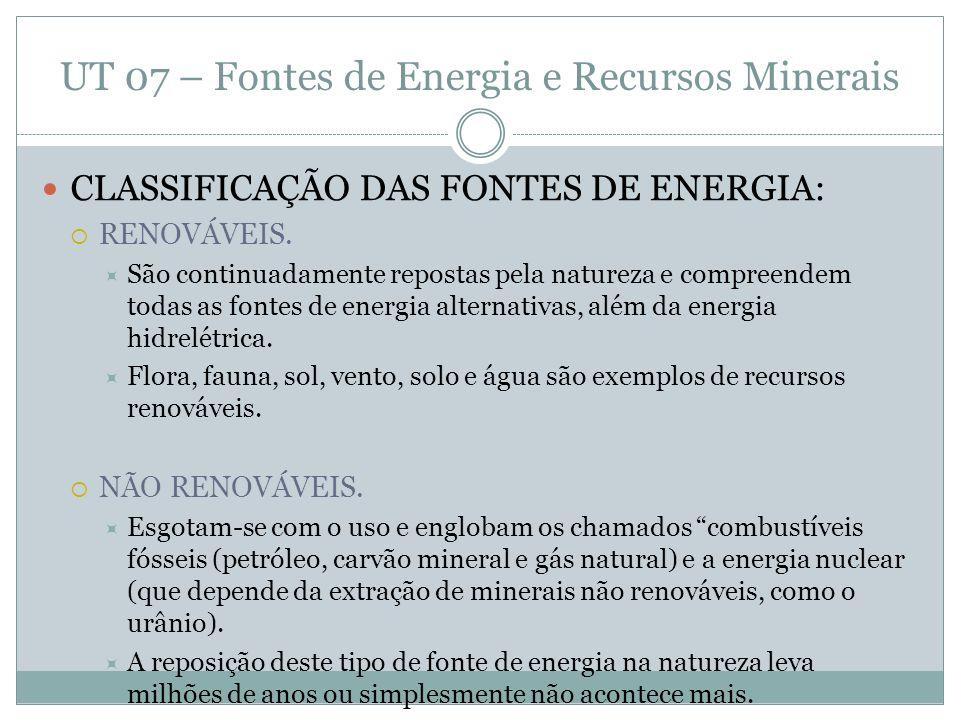 UT 07 – Fontes de Energia e Recursos Minerais RECURSO NATURAL É todo elemento da natureza que pode ser usado pelo ser humano para diversos fins, como na agricultura, indústria, comércio, transporte, etc.