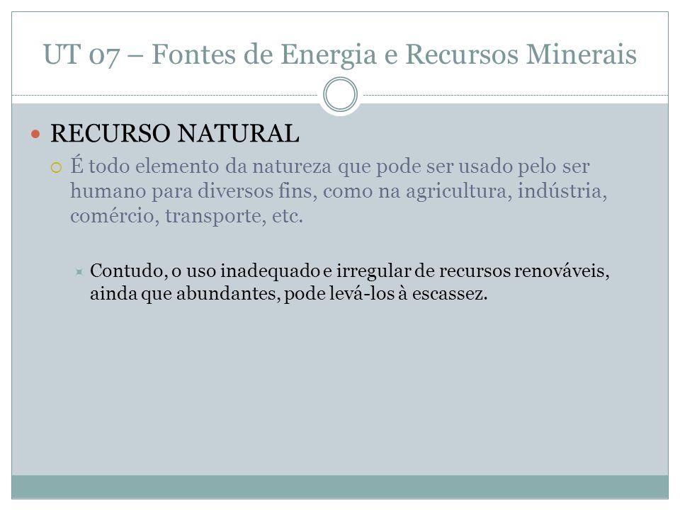 CARVÃO MINERAL Abundante em relação ao petróleo e gás natural, presente em diversos países e de fácil extração.
