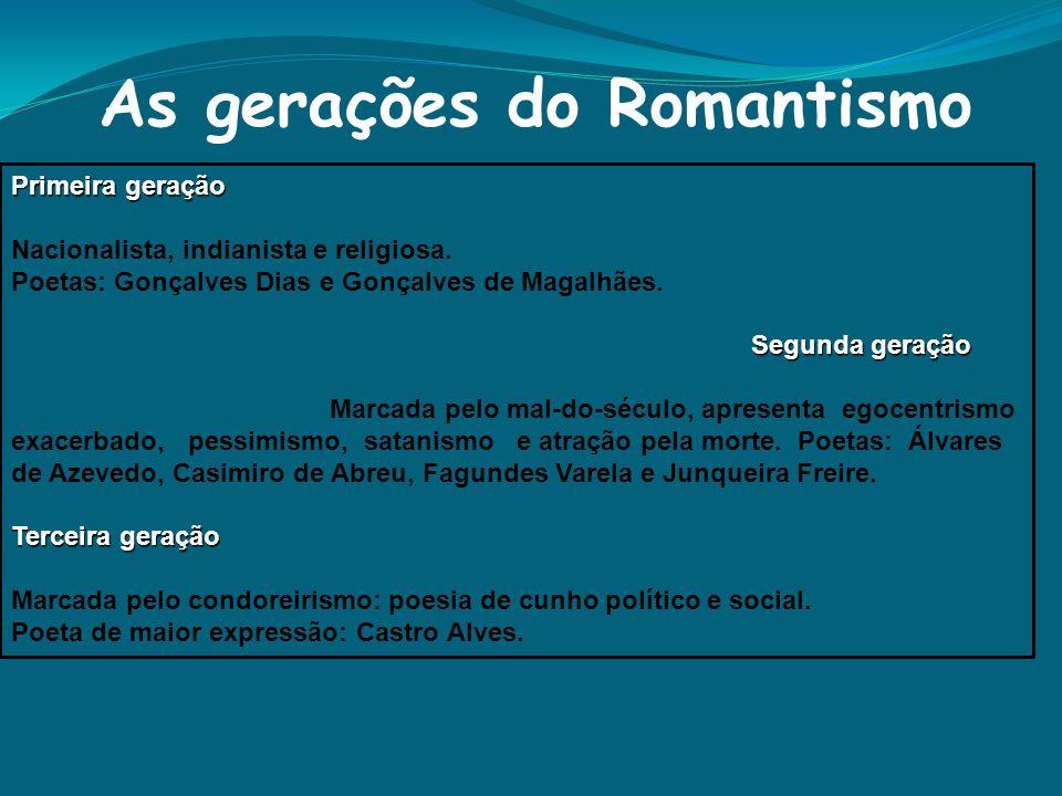 As gerações do Romantismo Primeira geração Nacionalista, indianista e religiosa. Poetas: Gonçalves Dias e Gonçalves de Magalhães. Segunda geração Marc