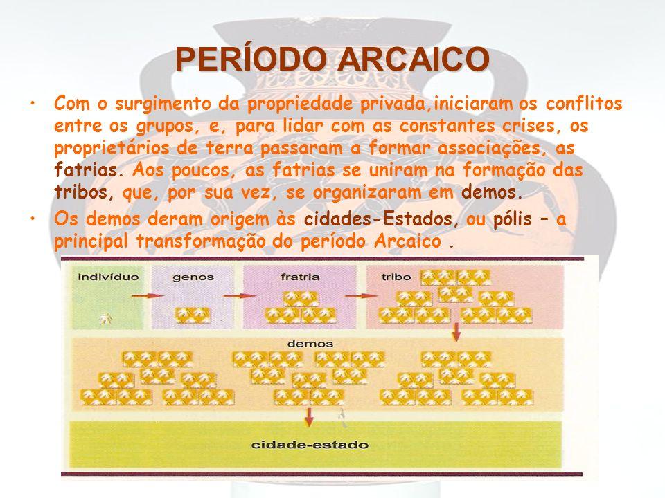 PERÍODO ARCAICO Com o surgimento da propriedade privada,iniciaram os conflitos entre os grupos, e, para lidar com as constantes crises, os proprietári
