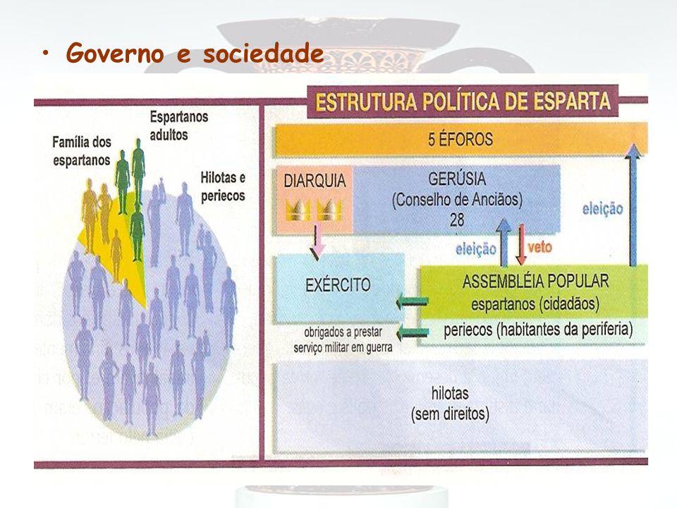 Governo e sociedade
