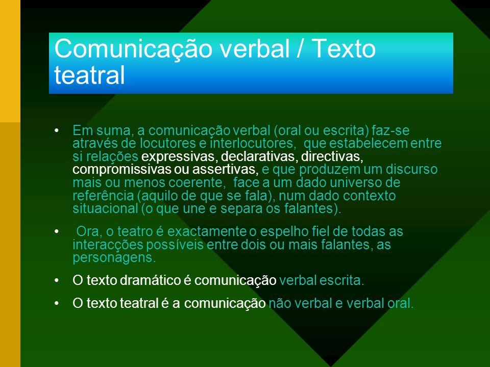 Comunicação verbal / Texto teatral Em suma, a comunicação verbal (oral ou escrita) faz-se através de locutores e interlocutores, que estabelecem entre