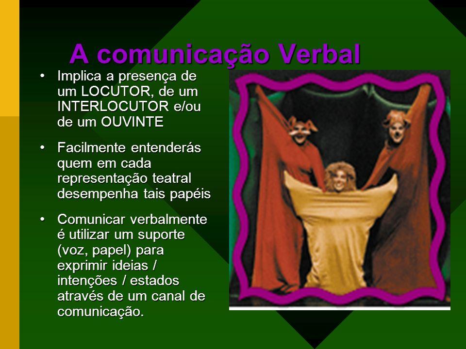 A comunicação Verbal A comunicação Verbal Implica a presença de um LOCUTOR, de um INTERLOCUTOR e/ou de um OUVINTEImplica a presença de um LOCUTOR, de