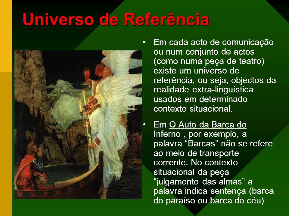 Universo de Referência Em cada acto de comunicação ou num conjunto de actos (como numa peça de teatro) existe um universo de referência, ou seja, obje