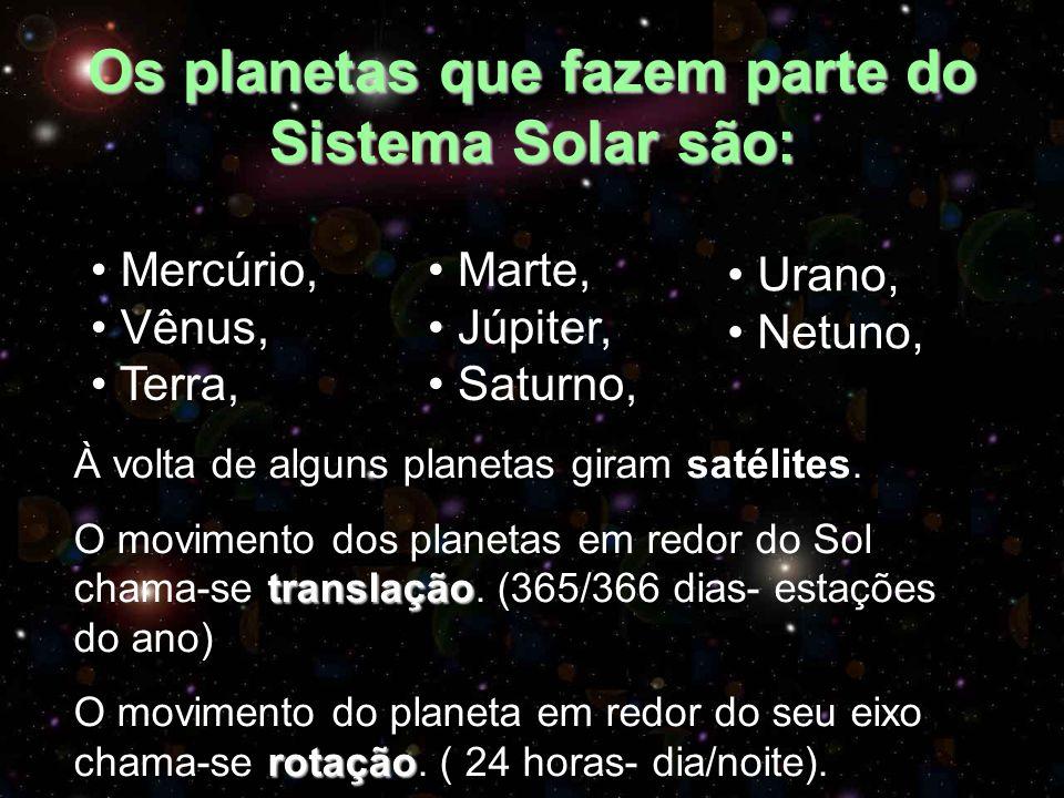 Os planetas que fazem parte do Sistema Solar são: Marte, Júpiter, Saturno, Urano, Netuno, Mercúrio, Vênus, Terra, À volta de alguns planetas giram satélites.