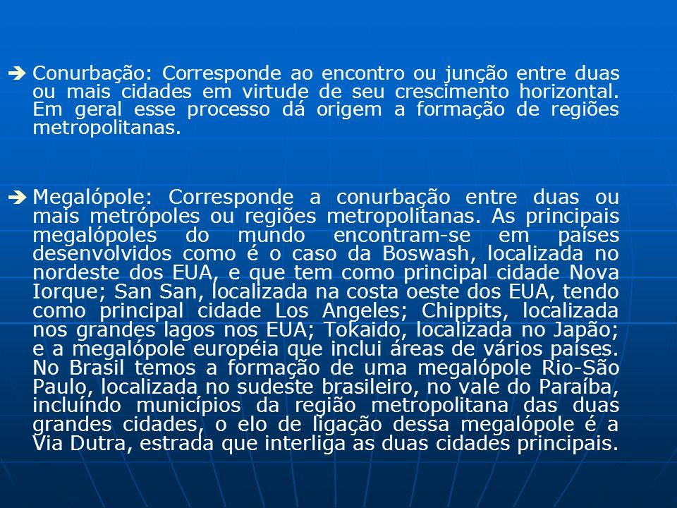 Conurbação: Corresponde ao encontro ou junção entre duas ou mais cidades em virtude de seu crescimento horizontal.