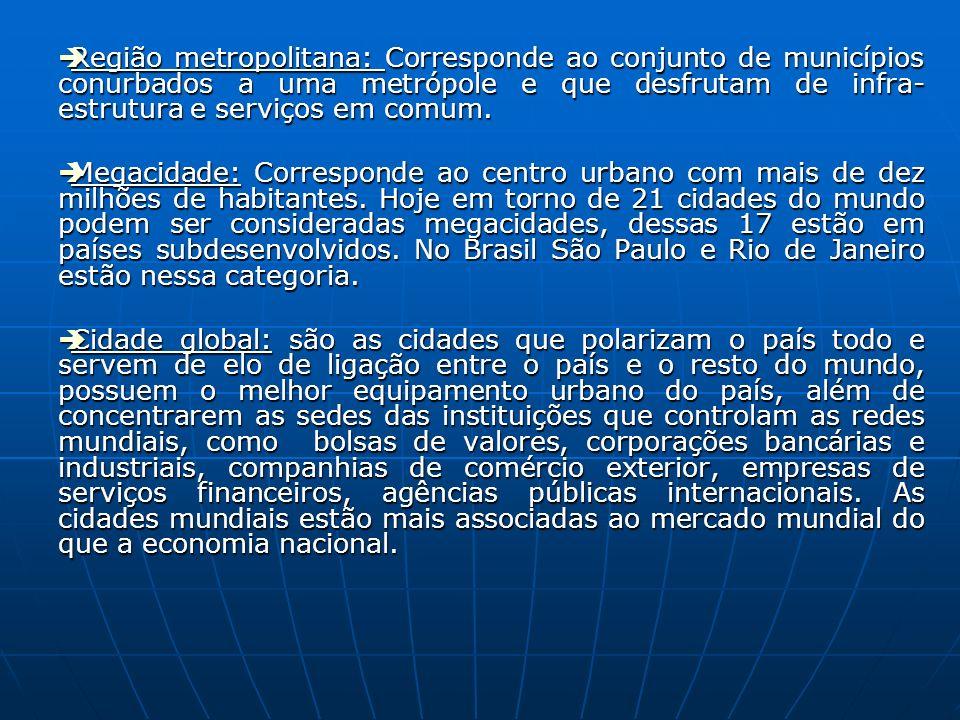 Região metropolitana: Corresponde ao conjunto de municípios conurbados a uma metrópole e que desfrutam de infra- estrutura e serviços em comum.