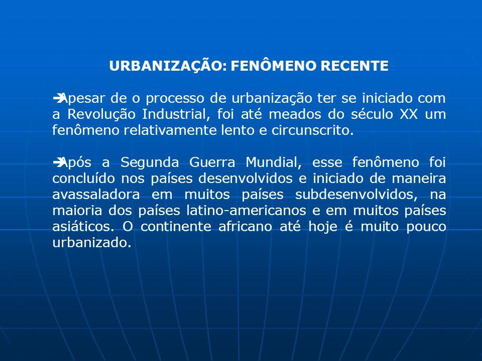 URBANIZAÇÃO: FENÔMENO RECENTE Apesar de o processo de urbanização ter se iniciado com a Revolução Industrial, foi até meados do século XX um fenômeno relativamente lento e circunscrito.