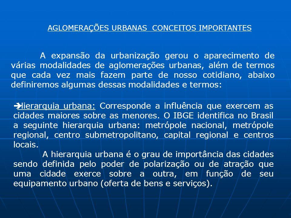 A expansão da urbanização gerou o aparecimento de várias modalidades de aglomerações urbanas, além de termos que cada vez mais fazem parte de nosso cotidiano, abaixo definiremos algumas dessas modalidades e termos: AGLOMERAÇÕES URBANAS CONCEITOS IMPORTANTES Hierarquia urbana: Corresponde a influência que exercem as cidades maiores sobre as menores.
