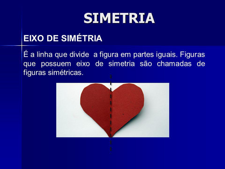 SIMETRIA EIXO DE SIMÉTRIA É a linha que divide a figura em partes iguais. Figuras que possuem eixo de simetria são chamadas de figuras simétricas.