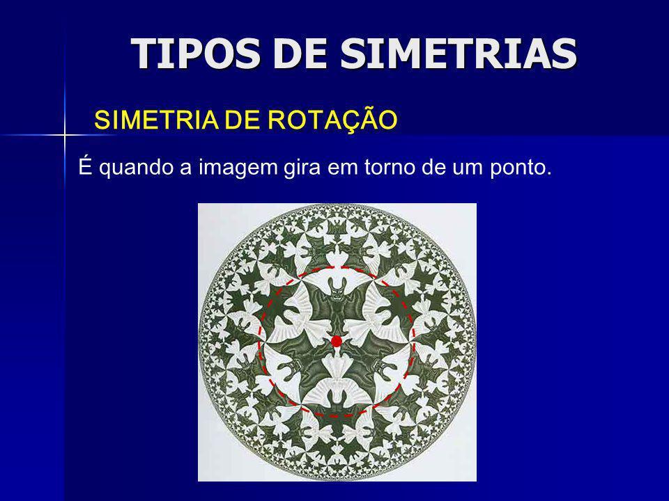 TIPOS DE SIMETRIAS SIMETRIA DE ROTAÇÃO É quando a imagem gira em torno de um ponto.