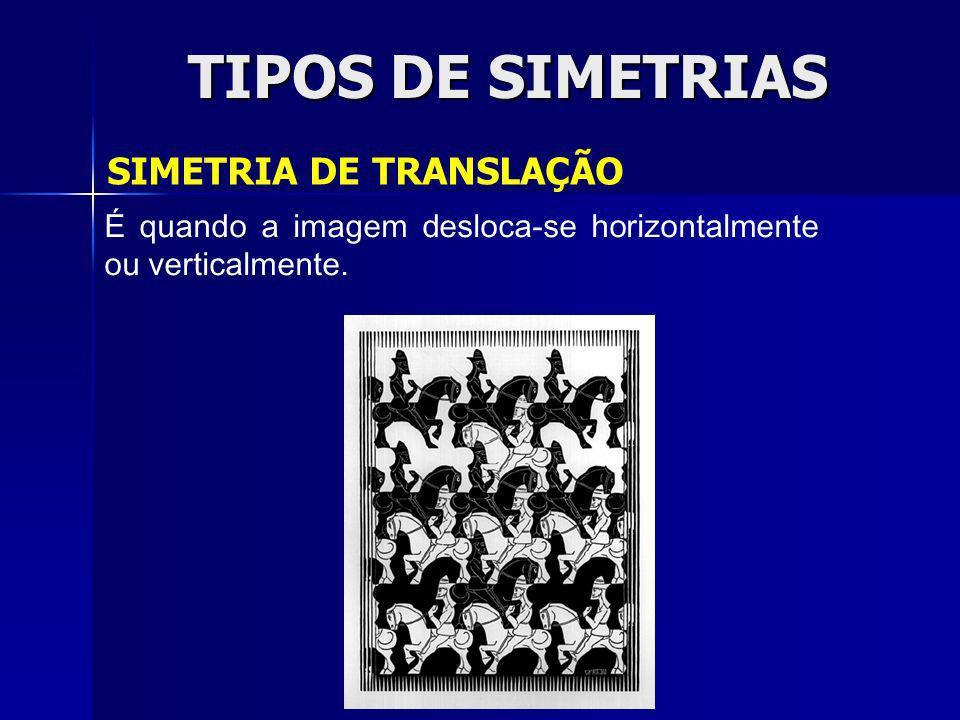 TIPOS DE SIMETRIAS SIMETRIA DE TRANSLAÇÃO É quando a imagem desloca-se horizontalmente ou verticalmente.