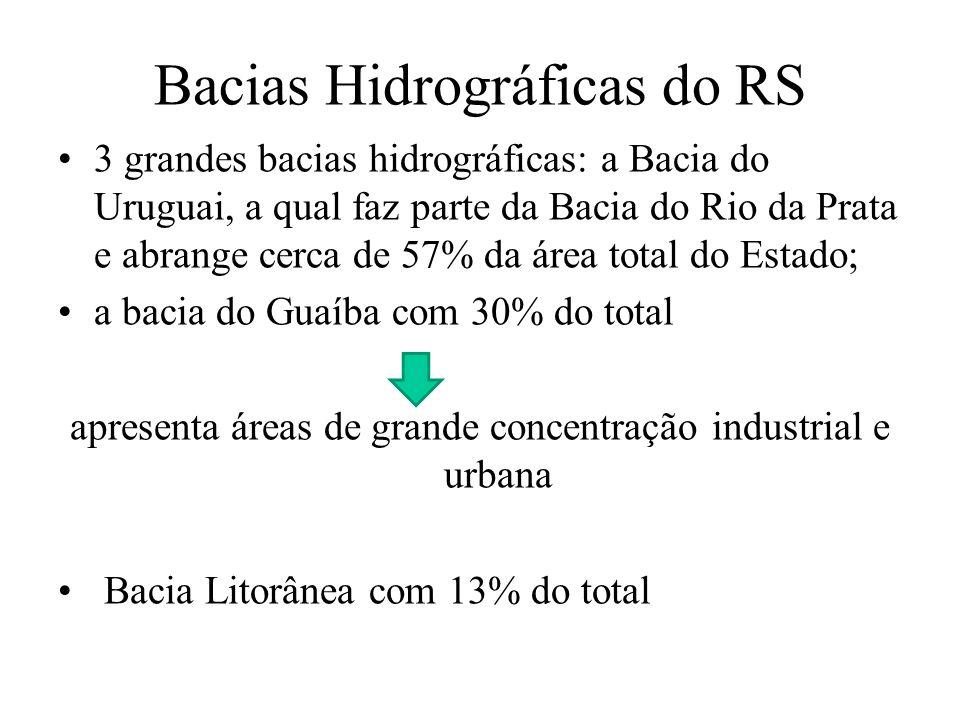 Bacias Hidrográficas do RS 3 grandes bacias hidrográficas: a Bacia do Uruguai, a qual faz parte da Bacia do Rio da Prata e abrange cerca de 57% da áre