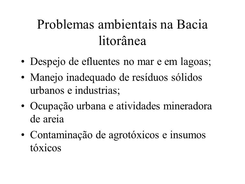 Problemas ambientais na Bacia litorânea Despejo de efluentes no mar e em lagoas; Manejo inadequado de resíduos sólidos urbanos e industrias; Ocupação