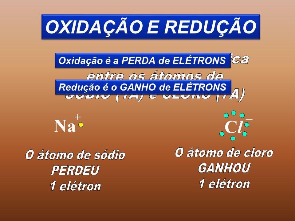 Balanceamento de Reações de Oxido-Redução NaBr + 1MnO 2 + H 2 SO 4 => MnSO 4 + 1 Br 2 + H 2 O + NaHSO 4 Para os outros coeficientes deve ser usado o método de tentativa: NaBr + 1MnO 2 + 3H 2 SO 4 => 1MnSO 4 + 1 Br 2 + 2H 2 O + 2NaHSO 4 Mais Exemplos?
