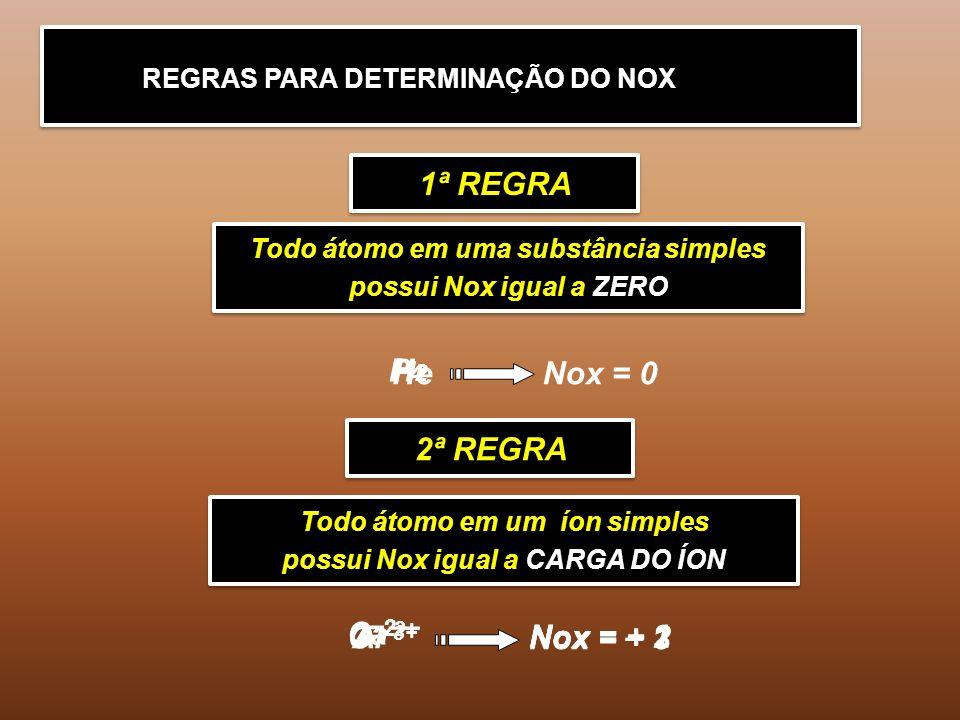 1ª REGRA Todo átomo em uma substância simples possui Nox igual a ZERO Todo átomo em uma substância simples possui Nox igual a ZERO H2H2 Nox = 0 P4P4 He 2ª REGRA Todo átomo em um íon simples possui Nox igual a CARGA DO ÍON Todo átomo em um íon simples possui Nox igual a CARGA DO ÍON Nox = + 3 3+ Al Nox = + 2 2+ Ca Nox = – 1 – F Nox = – 2 2 – O REGRAS PARA DETERMINAÇÃO DO NOX