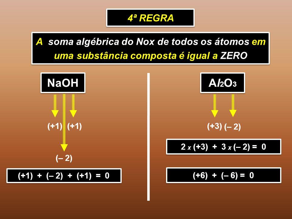 A soma algébrica do Nox de todos os átomos em uma substância composta é igual a ZERO A soma algébrica do Nox de todos os átomos em uma substância composta é igual a ZERO 4ª REGRA (+1) NaOH (+1) (– 2) (+1) + (– 2) + (+1) = 0 (+3) Al2O3Al2O3 Al2O3Al2O3 (– 2) 2 x (+3) + 3 x (– 2) = 0 (+6) + (– 6) = 0