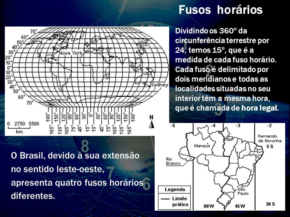 O Brasil, devido à sua extensão no sentido leste-oeste, apresenta quatro fusos horários diferentes.